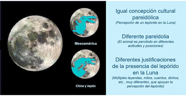 Figura 3. Comparación entre pareidolias de Asia Oriental y Mesoamérica.